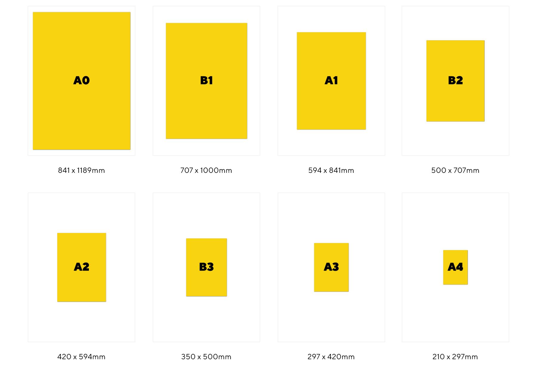 dimensiuni afise postere print